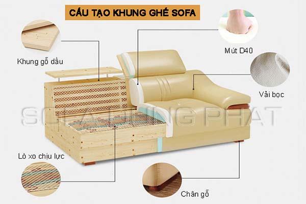 Giường Gấp Sofa