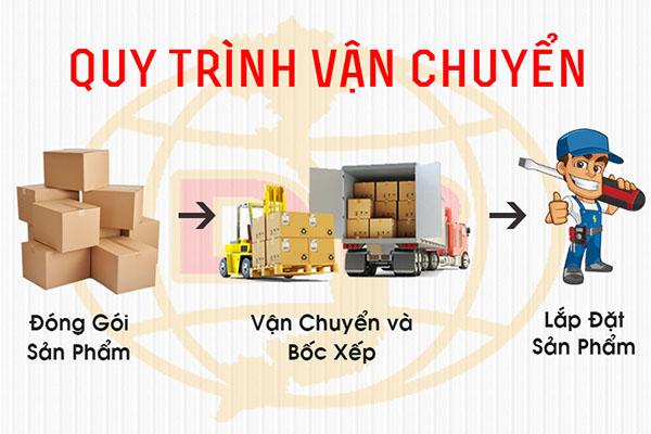 Quy-trinh-van-chuyen-2
