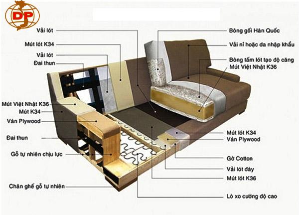 Khung ghế sofa giường