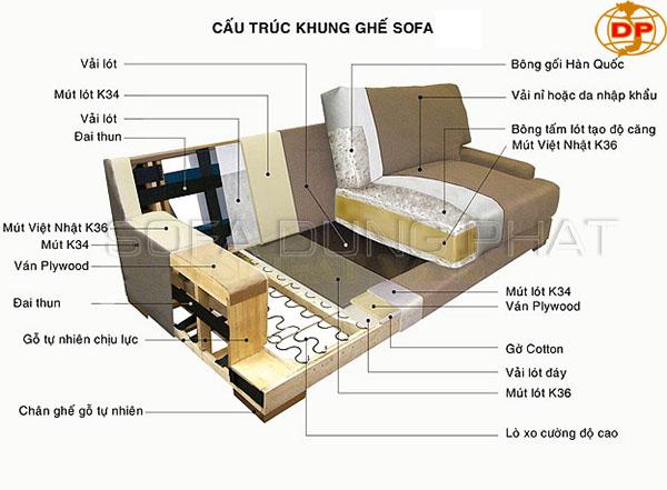 khung-suon-sofa-da